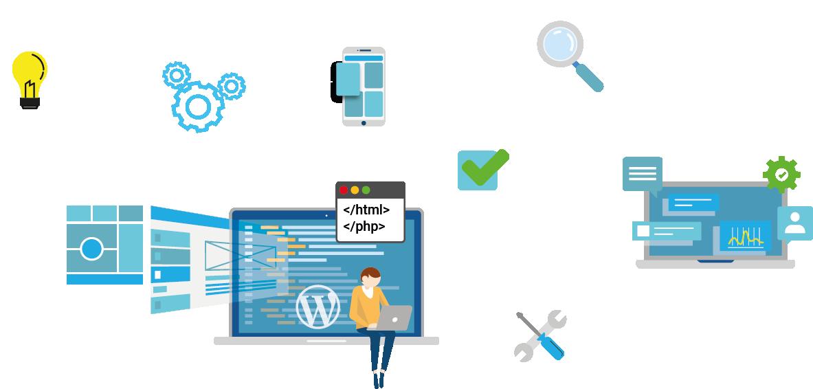 Infographie décrivant l'activité de développeur web